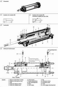 Verin Double Effet : cours de m canique des fluides actionneurs pneumatiques ~ Melissatoandfro.com Idées de Décoration