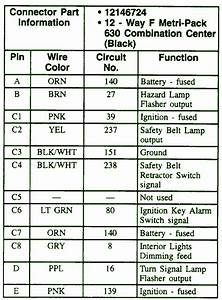 1997 Chevy Blazer S10 Fuse Box Diagram  U2013 Circuit Wiring