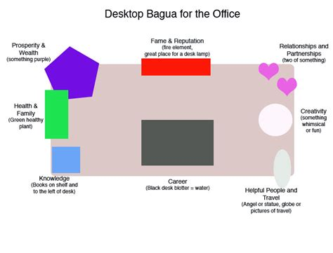L Shaped Executive Desk by Desktop Bagua Feng Shui Fix