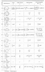 Schwerpunkt Berechnen Physik : fl chentr gheitsmoment wikipedia ~ Themetempest.com Abrechnung
