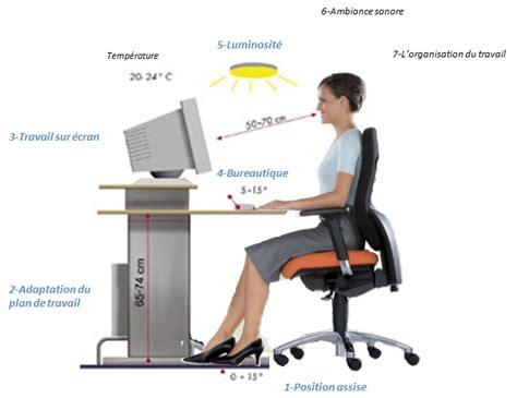 ergonomie au bureau profession pigiste ap 233 ro pigiste 224 ergonomie