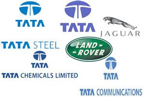 5 Indian Companies Among World's Most Valuable Brands