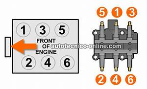 Ford 2 3 Coil Pack Diagram  Ford  Wiring Diagram Images