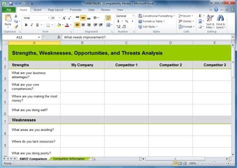 create  swot analysis