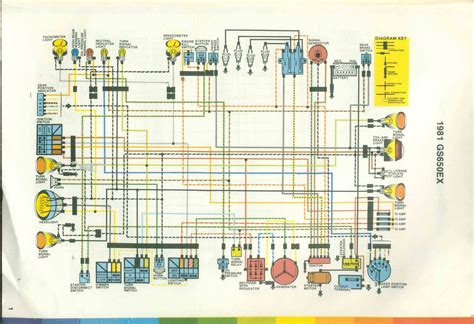 How Suzuki Wiring From Scratch Moton