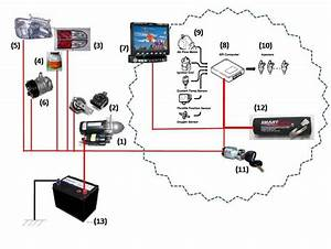 Mengenal  U0026quot Smartbooster Multipower - Artikel Saya - Publisher
