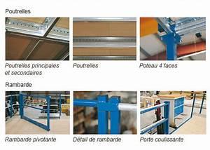Mezzanine Metallique En Kit : plateforme stockage mezzanine m tallique ~ Premium-room.com Idées de Décoration