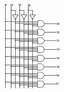 3 to 8 decoder circuit diagram best of 3 to 8 decoder With 3 8 decoder circuit