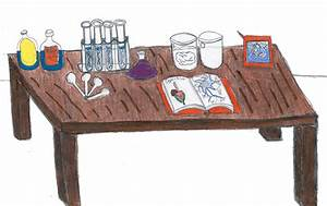 Biochemistry Experiments