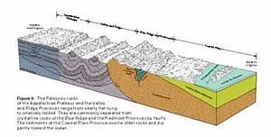 Valley And Ridge Aquifer System