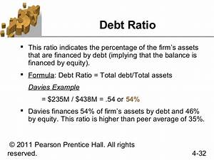3 financial ratio