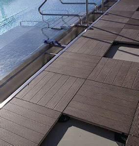 Terrasse Sur Sable : terrasse en carrelage sur sable nos conseils ~ Melissatoandfro.com Idées de Décoration