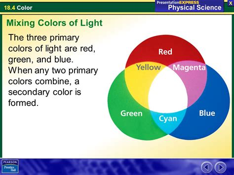 three primary colors of light three primary colors of light the mysterious world of