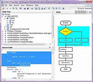 Code To Flowchart Converter - Free Download And Software Reviews