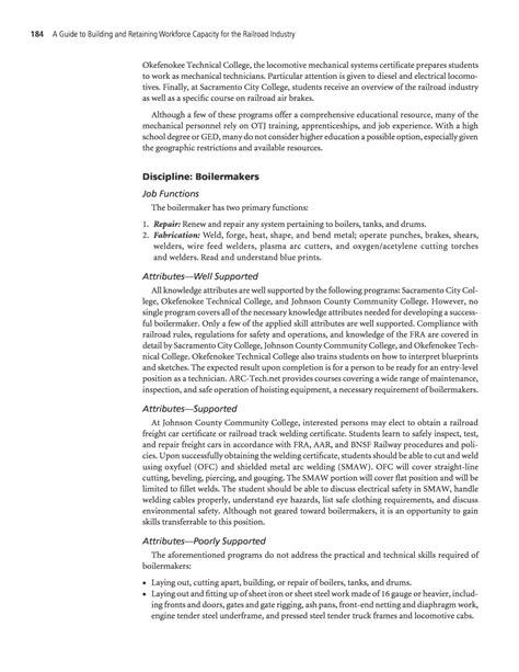 director resume cover letter resume for rn bsn resume