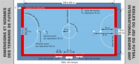 regles futsal dimensions terrain bleu 72dpi w540x250px images frompo