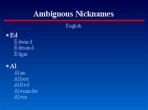 ambiguous nicknames english