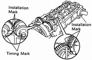 2005 Toyota Sienna Timing Belt Diagram