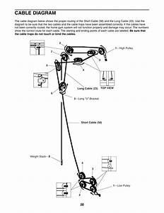 Cable Diagram