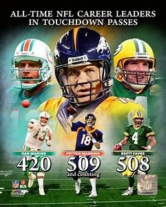 Peyton Manning NFL All-Time leader in career Touchdown ...