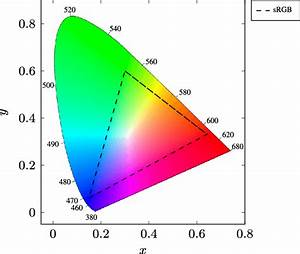 Cie1931 Color Space Chromaticity Diagram Including The