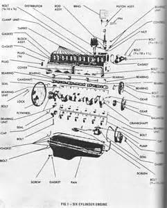 similiar diagram of a straight six cylinder engine keywords chevy 6 cylinder engine diagram on jeep inline six engine
