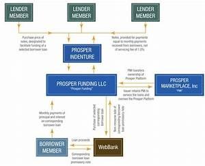 Partnership Agreement Template (US) lawDepot