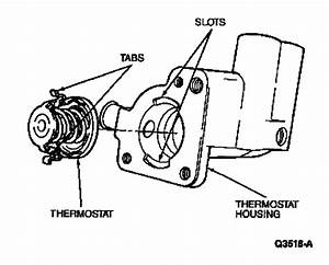 Mercury Tracer 1 9 1995 Thermostat Location