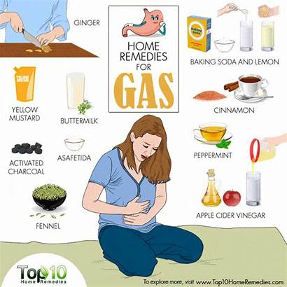 Gas Remedies Bloating Stomach Remedy Pain Problem