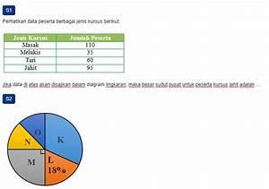 Contoh Soal Diagram Lingkaran Kelas 12 Smk