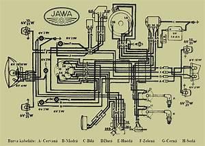 Kolorowy Schemat Instalacji Jawa 634
