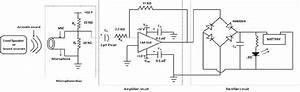 Energy Harvesting From Sound Waves For Low Voltage Devices
