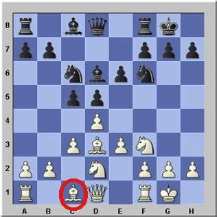 chess strategies learn chess openings fast