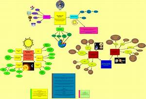 Solar System Concept Map - Pics about space