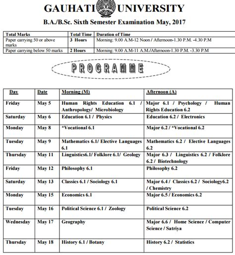 Gauhati University Result 2018 BA/B.Com/B.Sc