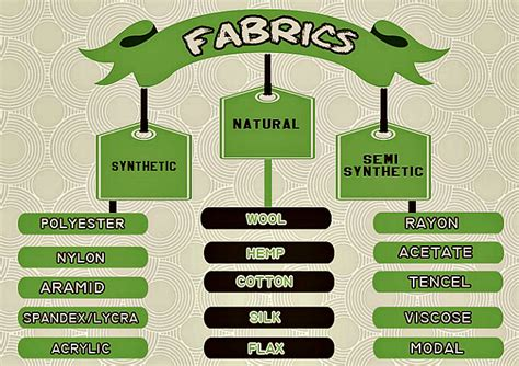 fabric types all natural fabric softener solutions it takes time