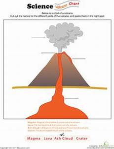 1000+ images about Volcano unit on Pinterest   Volcanoes ...
