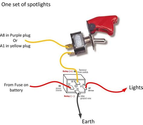 light bar wiring diagram no relay electrical wiring kyfd5vb light bar wiring harness