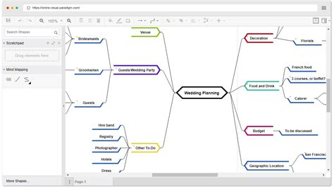 Best Mind Mapping Software Mind Mapping Software