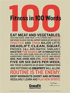 Food For Thought  Crossfit Nutrition Poster