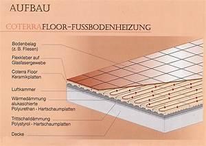 Fußbodenheizung Estrich Aufbau : fussboden und wandheizung kachel fen fliesen kamine ~ Michelbontemps.com Haus und Dekorationen