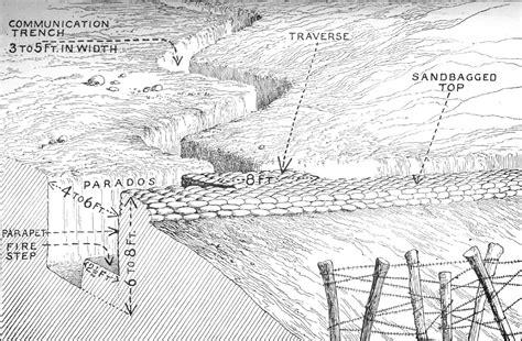 Trench Warfare World War Was Smarter Strategy Than