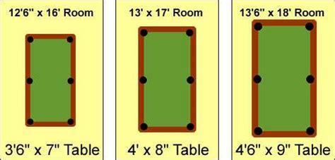 8 pool table dimensions rail height on carom billiard table fixya
