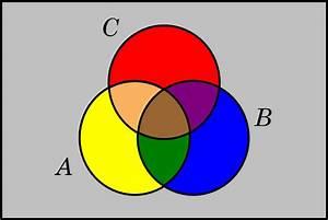 File Diagrama De Venn - 3 Conjuntos Png