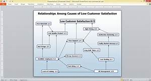 Free Business Relationship Diagram For Powerpoint