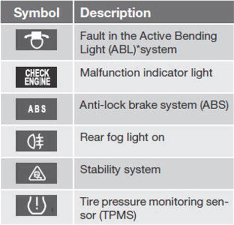 kia sportage malfunction indicator light volvo xc60 indicator and information symbols indicator