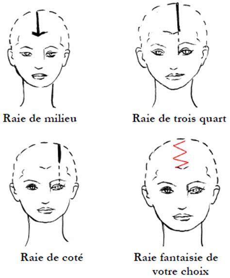 comment cuisiner une raie comment placer et tracer la raie de ses cheveux conseils et technique par type de visage et de