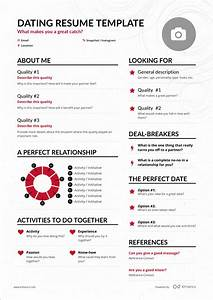 dating site about me template gallery template design ideas With dating site about me template