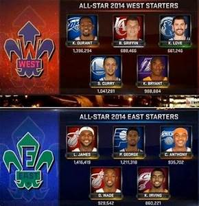NBA All Star Game 2014 Starters for West and East ...