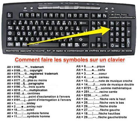 comment faire les symboles sur le clavier le secret enfin d 233 voil 233 et aussi les smileys